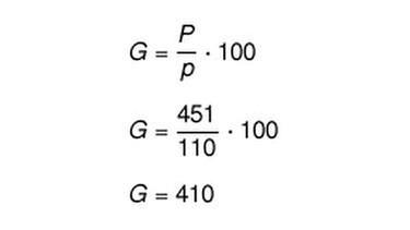 listenpreis berechnen formel
