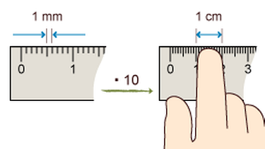 grips mathe 16 messen mit l228ngenma223en grips mathe