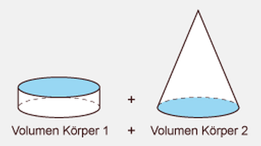 grips mathe 24 wie gehst du bei zusammengesetzten k rpern. Black Bedroom Furniture Sets. Home Design Ideas