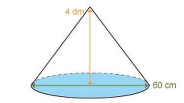 grips mathe 24 wie berechnest du das volumen von kegeln. Black Bedroom Furniture Sets. Home Design Ideas
