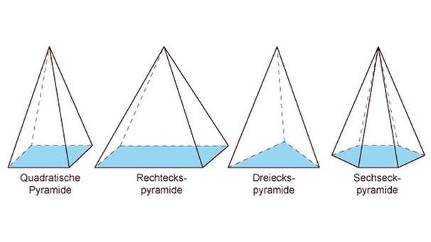grips mathe 24 was sind gerade pyramiden grips mathe grips. Black Bedroom Furniture Sets. Home Design Ideas