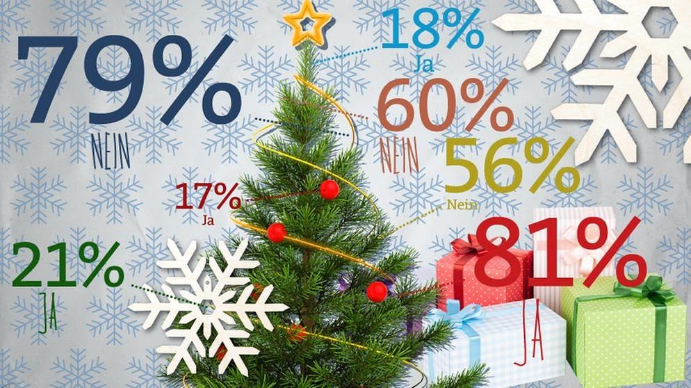 bayern 1 umfrage so feiern die bayern weihnachten. Black Bedroom Furniture Sets. Home Design Ideas
