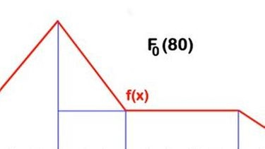 integralrechnung die integralfunktion differentialrechnung integralrechnung mathematik. Black Bedroom Furniture Sets. Home Design Ideas