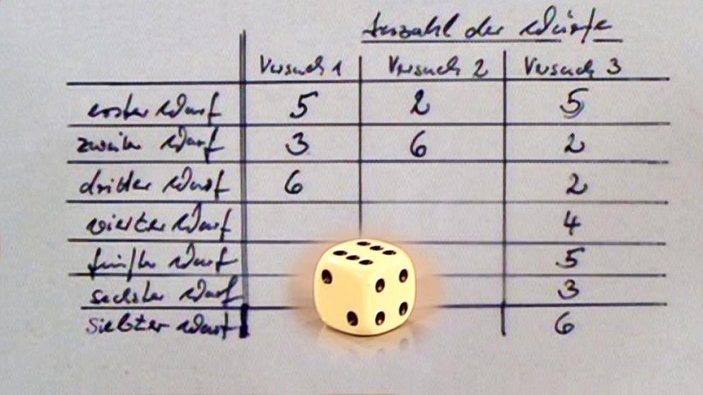 Lotto Wahrscheinlichkeit Berechnen Stochastik : telekolleg stochastik i experimente zur wahrscheinlichkeit integralrechnung statistik ~ Themetempest.com Abrechnung