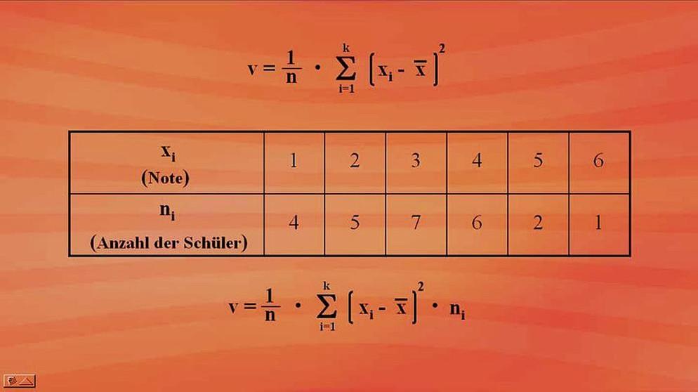telekolleg statistik iii varianz und standardabweichung integralrechnung statistik. Black Bedroom Furniture Sets. Home Design Ideas