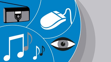 Illustration: Radio, Computermaus, Noten und Auge | Bild: BR