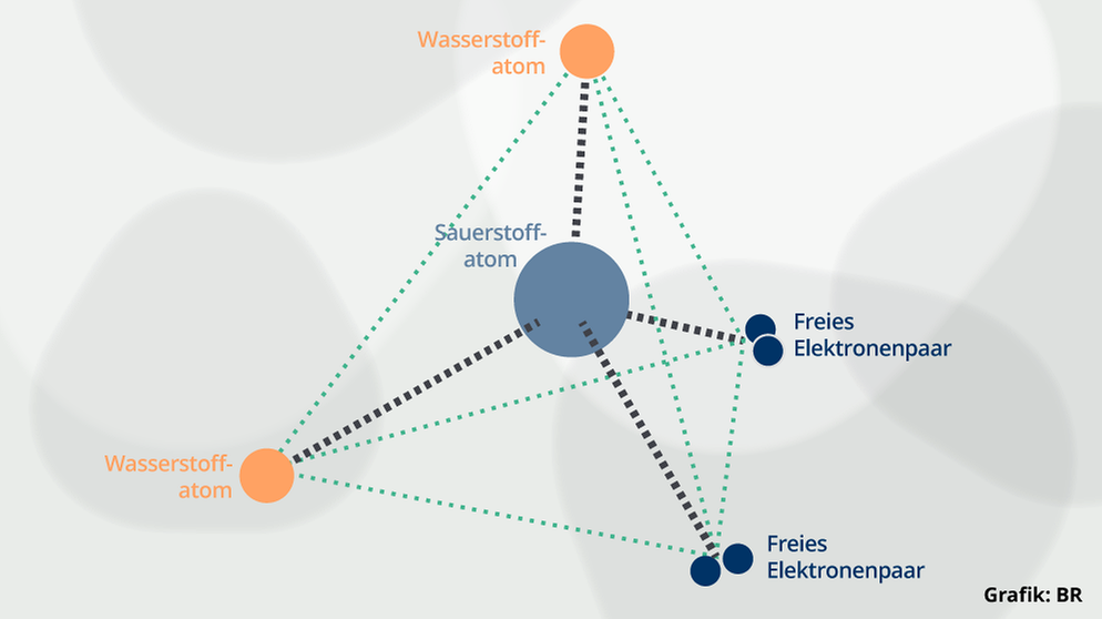 Aufbau Kühlschrank Physik : Wärmelehre die anomalie des wassers physik alpha lernen br
