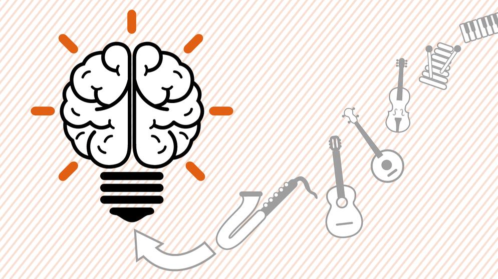Lernen: Durch Töne vernetzen sich die Hirnregionen | Campus | ARD ...
