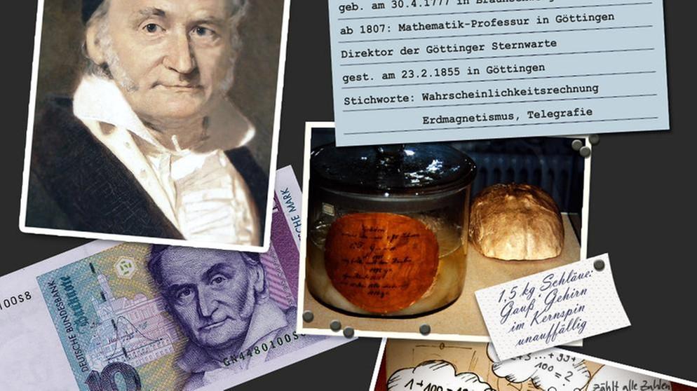 Carl Friedrich Gauß: Titan der Mathematik