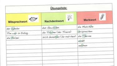GRIPS Deutsch 12: Rechtschreibstrategien auf einen Blick | GRIPS ...