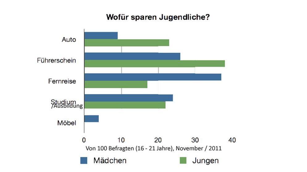 Charmant Vorderbeinmuskeln Diagramm Zeitgenössisch - Anatomie Von ...
