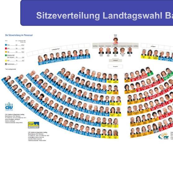 Charmant Was Ist Ein Bilddiagramm Galerie - Der Schaltplan - greigo.com
