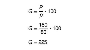 Einführung zu Prozenten. Vom Bruch zur Prozentzahl und vom einer Zahl zur Prozentzahl. Mit Prozenten rechnen Fall: Grundwert, Prozentwert und Prozentsatz. Prozentzahlen über %. Bequeme Prozentsätze. Häufige Fehlerquellen.
