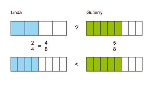 Illustration Mathe 04 Brüche Ordnen Und Vergleichen | Bild: BR