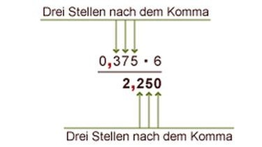 Illustration Mathe 09  | Bild: BR