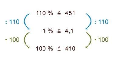 GRIPS Mathe 11: Vermehrter und verminderter Grundwert | GRIPS Mathe ...