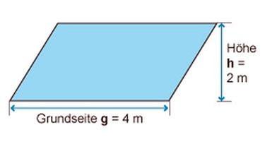 grips mathe 17 fl chenberechnung eines parallelogramms. Black Bedroom Furniture Sets. Home Design Ideas