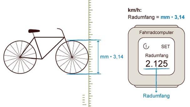 radumfang berechnen radumfang berechnen fahrradcomputer. Black Bedroom Furniture Sets. Home Design Ideas