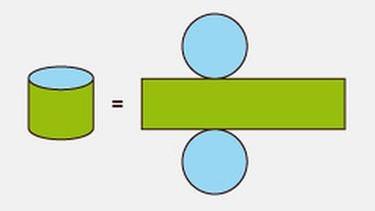 Ordinaire Aufgabe: Oberfläche Eines Zylinders Berechnen