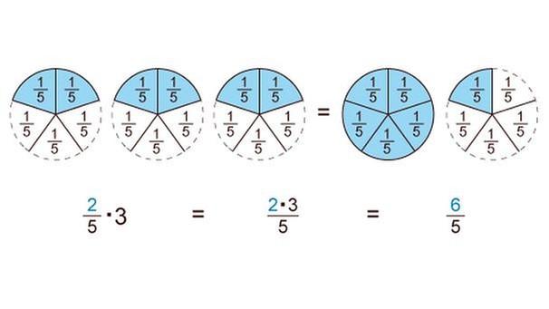 Ubungsblatter mathe 1 klasse