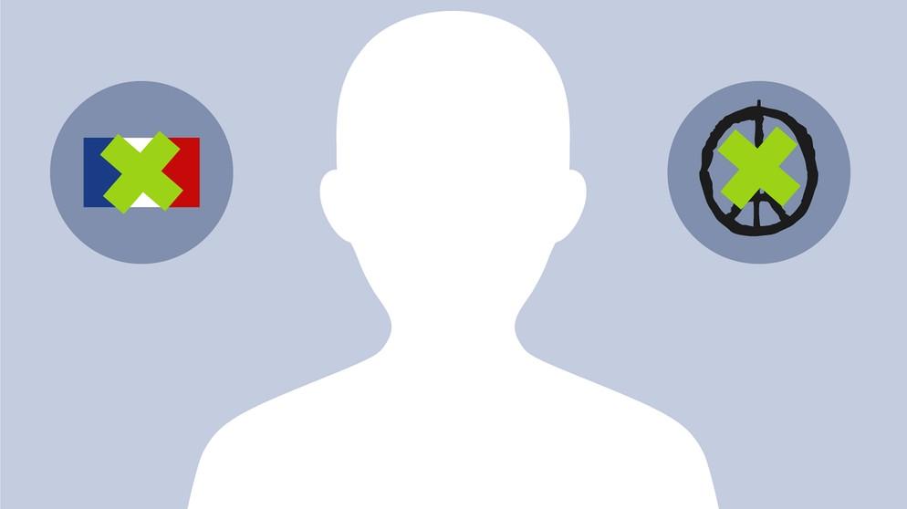Trauer bilder als profilbild