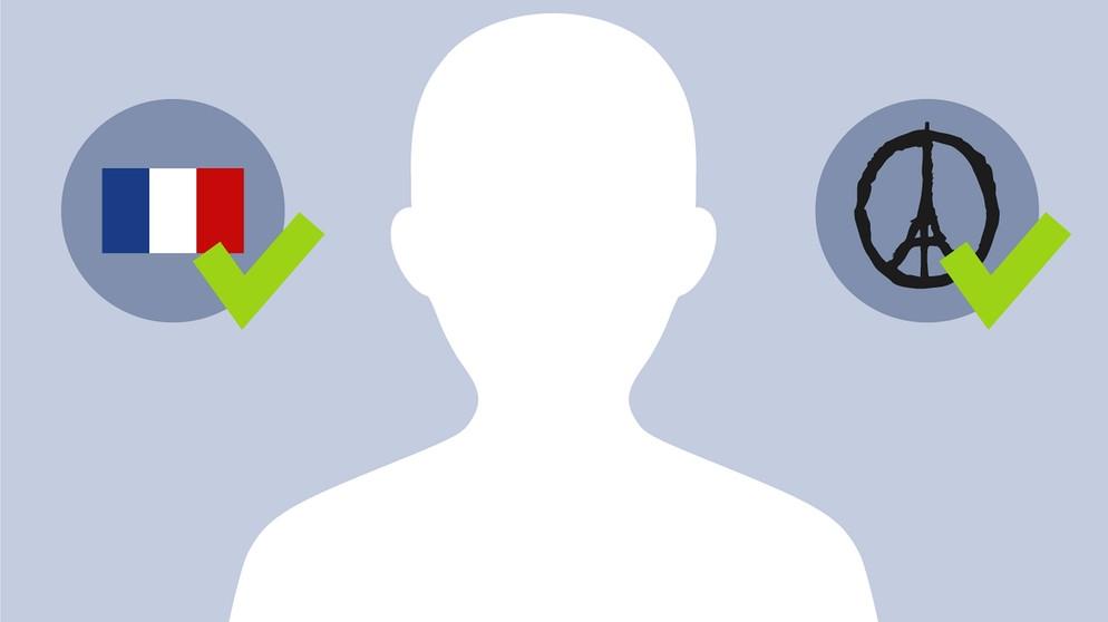Erhalten Sie Ihr Profilbild bewertet
