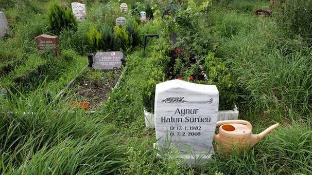 Sterben In Der Neuen Heimat Bestattungsrituale Im Islam Notizbuch
