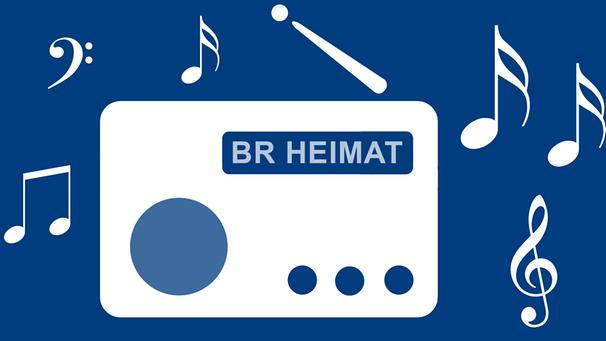 Empfang So Konnen Sie Br Heimat Horen Br Heimat Radio Br De