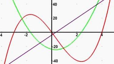 mathematik differentialrechnung integralrechnung. Black Bedroom Furniture Sets. Home Design Ideas