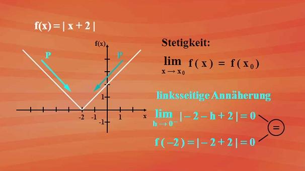 Stetigkeit Und Differenzierbarkeit Stetigkeit Und Differenzierbarkeit Prufen Differentialrechnung Integralrechnung Mathematik Telekolleg Br De