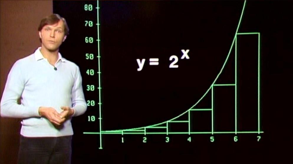 Telekolleg - Integralrechnung: Die Exponentialfunktion