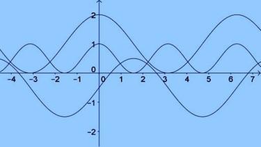telekolleg integralrechnung fl chen zwischen graphen integralrechnung statistik. Black Bedroom Furniture Sets. Home Design Ideas