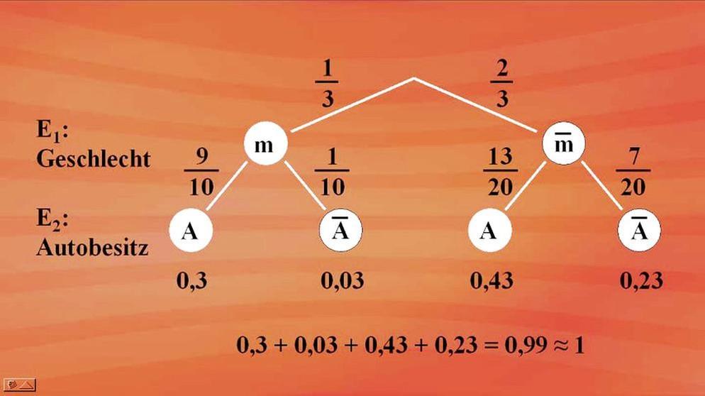 Beste 2005 Silverado Kabelbaumdiagramm Ideen - Elektrische ...