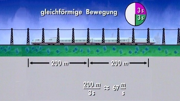 gleichfrmige lineare bewegung - Gleichformige Bewegung Beispiele