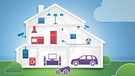 Smart Home | Bild: picture-alliance/dpa
