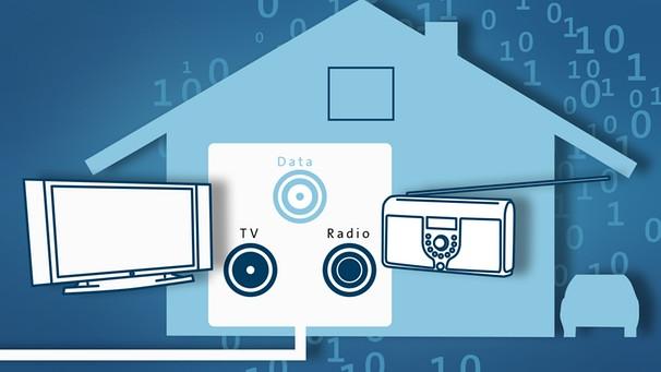Empfang via Kabel: Fernsehen & Radio im Digitalkabel | Technik ...